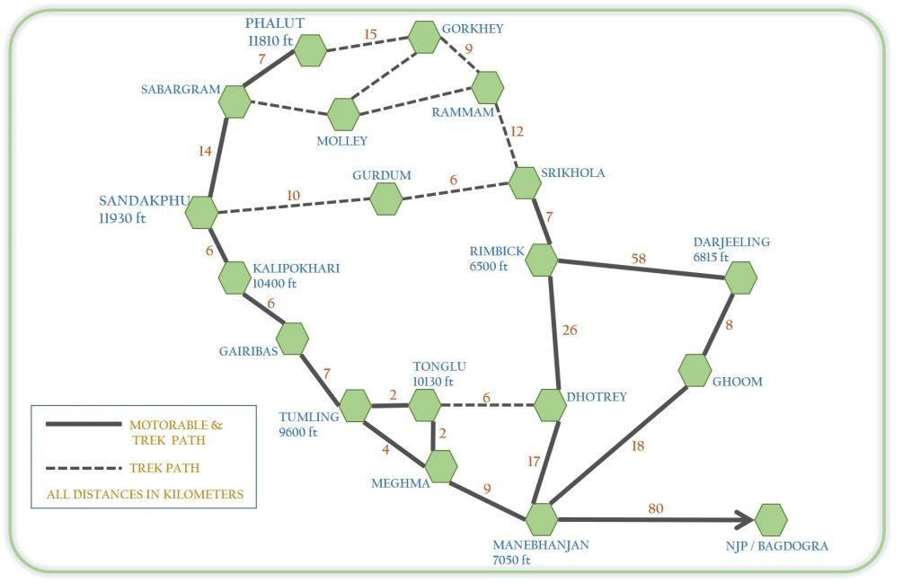 sandakphu trek route map